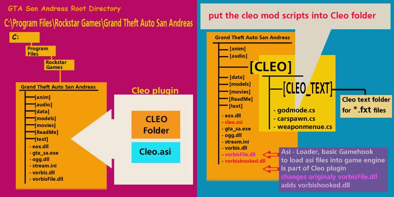 ZAZ CLEO 3/4 BASIC