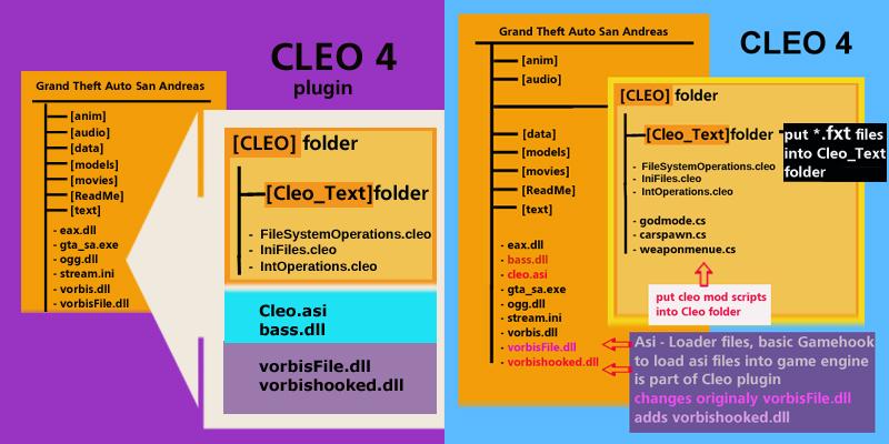 GTA-Cleo4.jpg